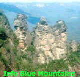 Info Blue Mountains - Blue Mountains Information